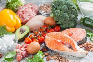LCHQ dieetti kokemuksia